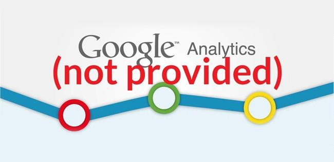 SEO: Why is a large % of organic (free) traffic not recorded in Analytics?