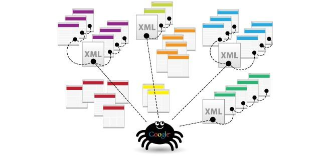 What is a sitemap.xml file and how do we use it for SEO?